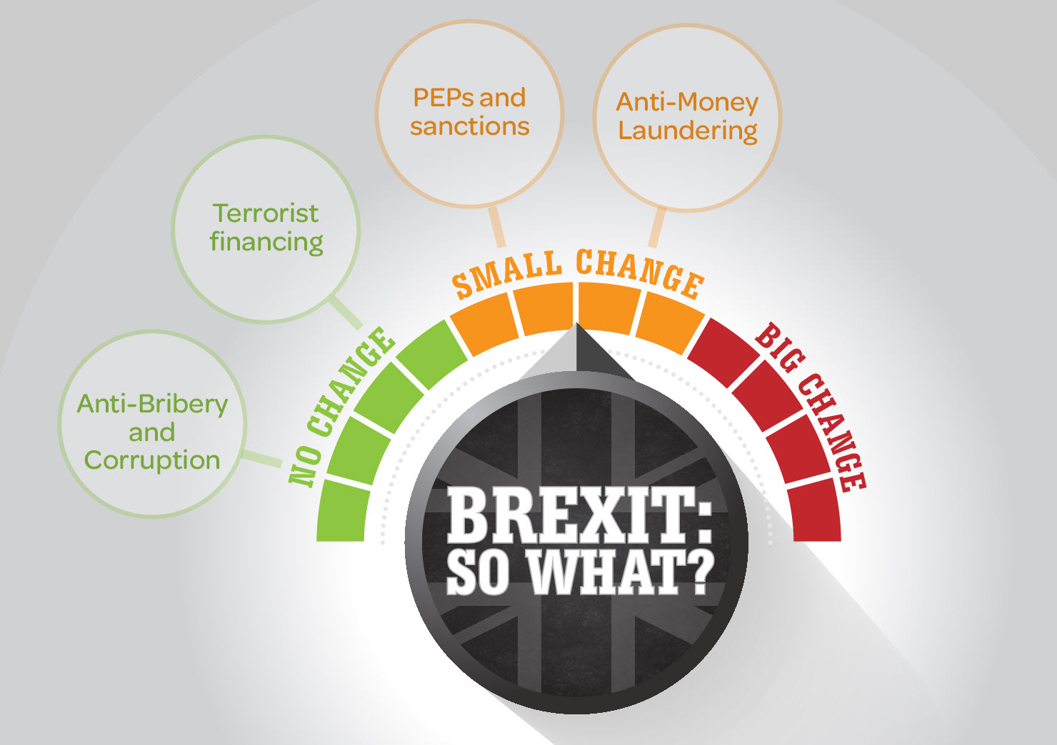 Will Brexit affect UK's approach to tackling financial crime?