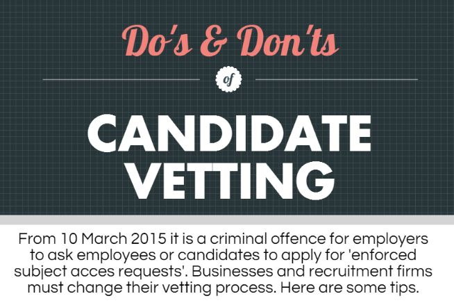candidate vetting infographic