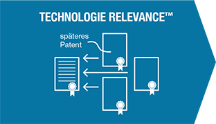 Technology Relevance